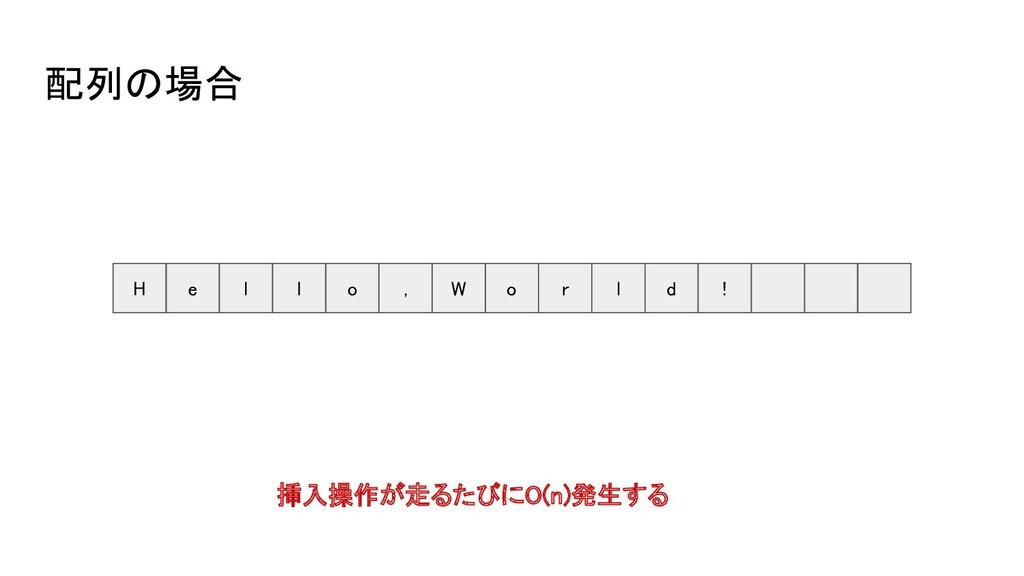配列の場合 H e l l o , W o r l d ! 挿入操作...