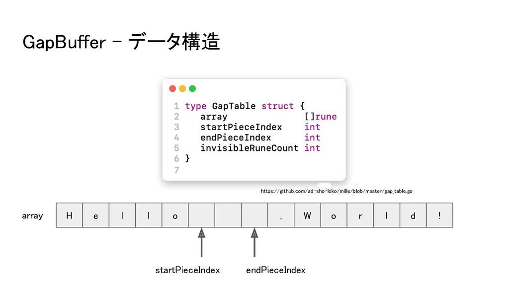 GapBuffer - データ構造 H e l l o , W o r l...