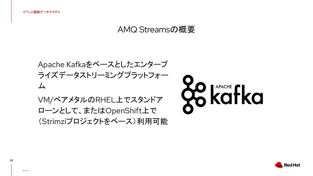 AMQ Streamsの概要 イベント駆動アーキテクチャ 20 Source Apache K...