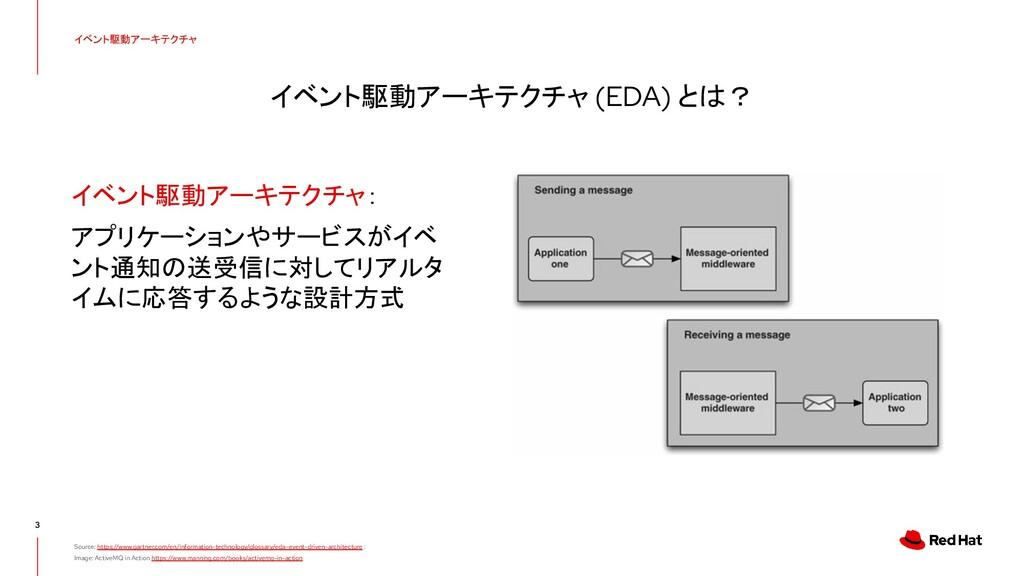 イベント駆動アーキテクチャ (EDA) とは? 3 イベント駆動アーキテクチャ: アプリケーシ...