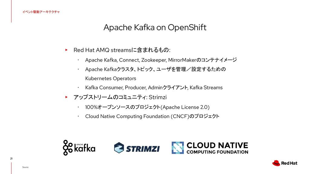 Apache Kafka on OpenShift 21 ▸ Red Hat AMQ stre...