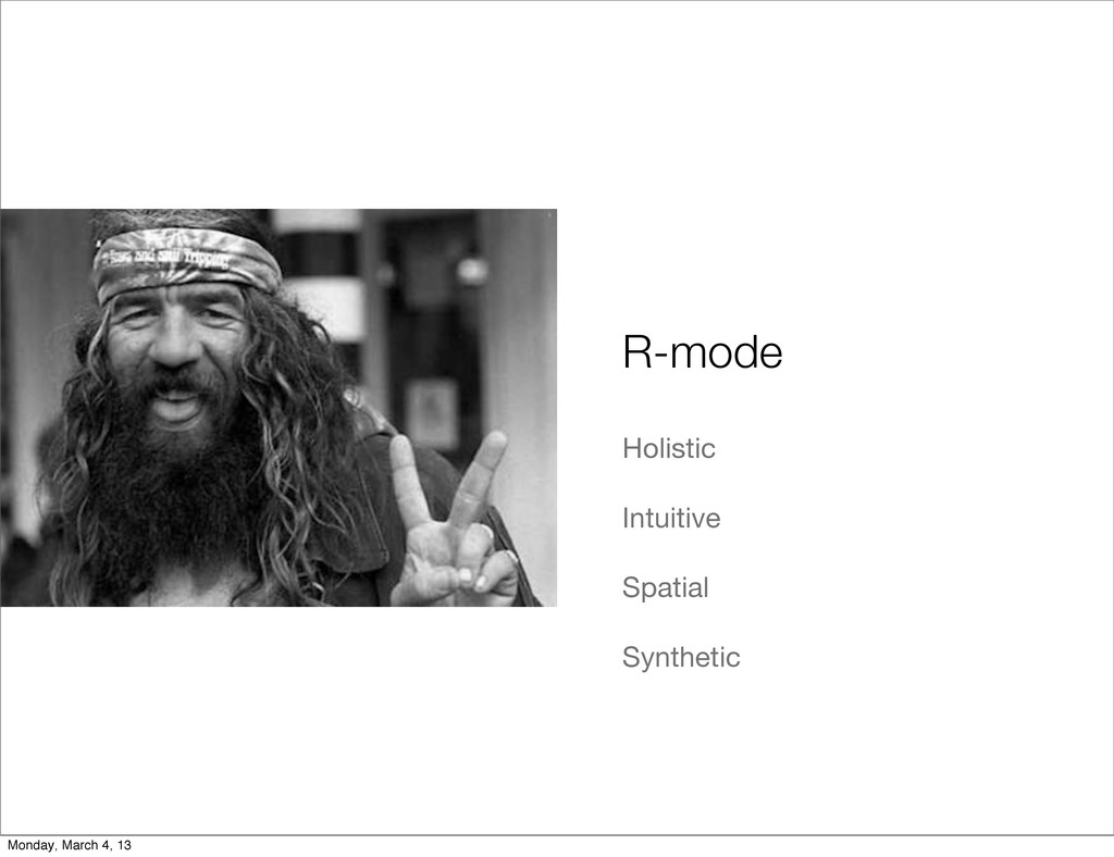 R-mode Holistic Intuitive Spatial Synthetic Mon...