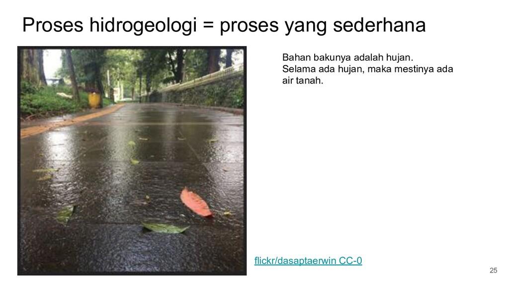 Proses hidrogeologi = proses yang sederhana 25 ...