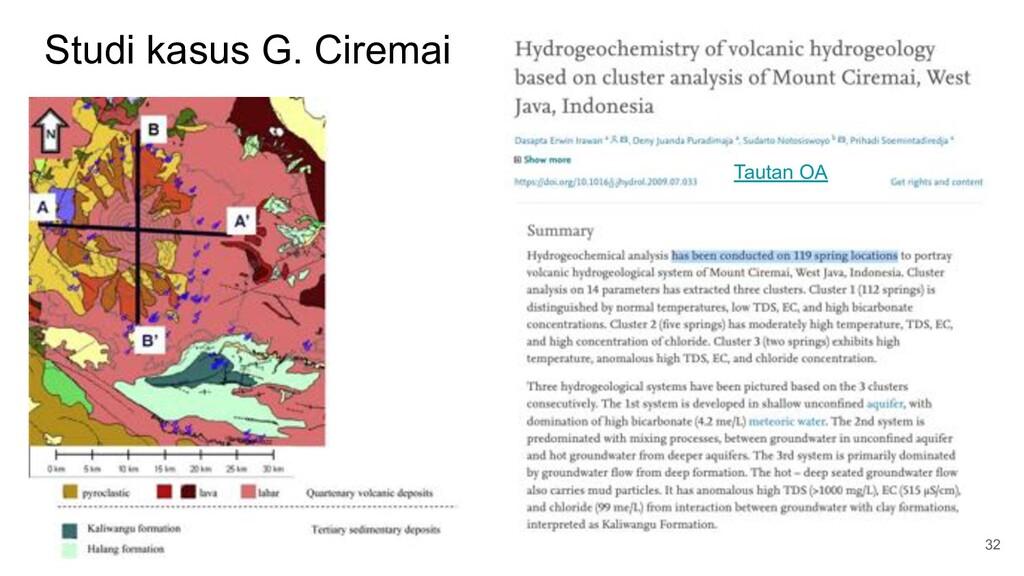 Studi kasus G. Ciremai 32 Tautan OA
