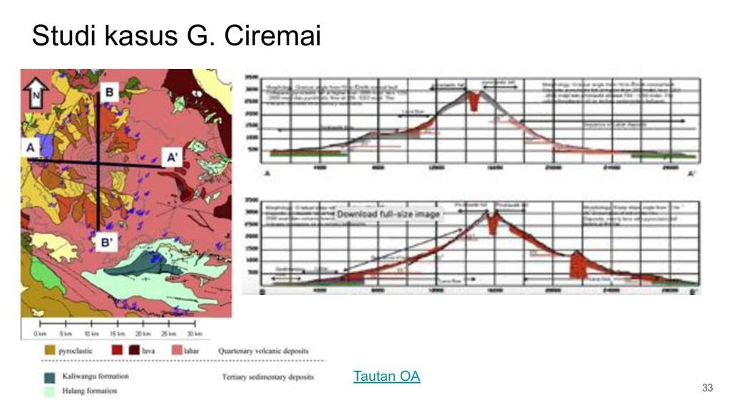 Studi kasus G. Ciremai 33 Tautan OA
