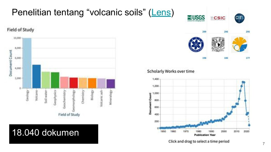 "Penelitian tentang ""volcanic soils"" (Lens) 7 18..."