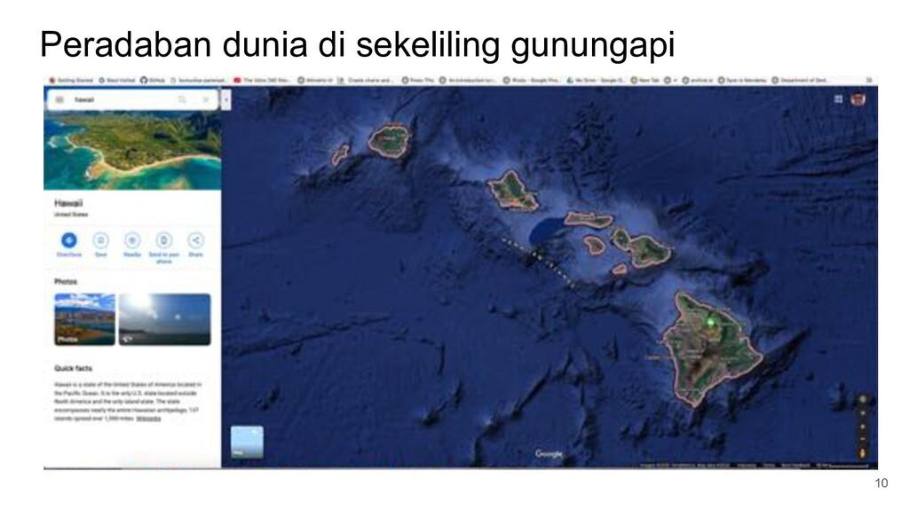Peradaban dunia di sekeliling gunungapi 10
