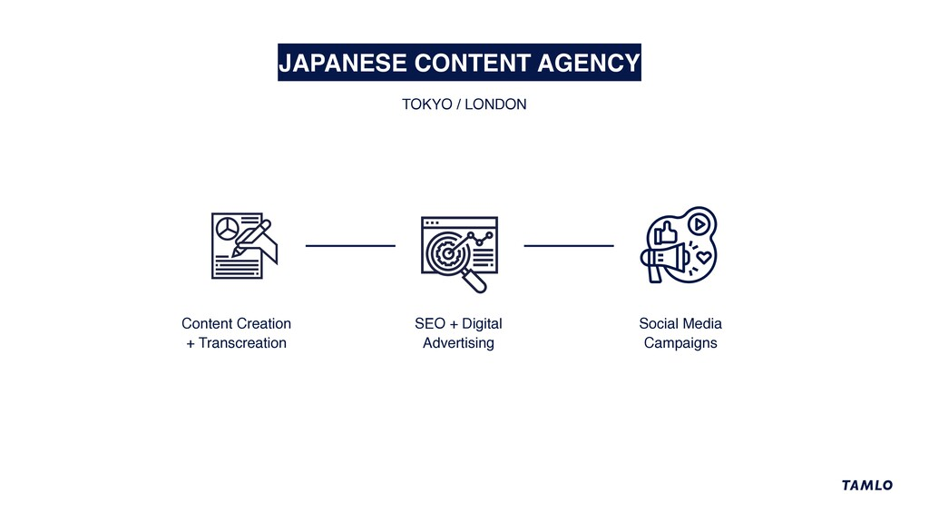 SEO + Digital Advertising Content Creation + Tr...