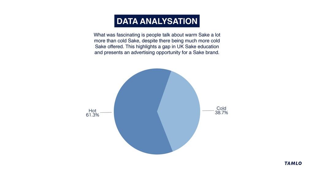$PME  )PU  DATA ANALYSATION What was ...
