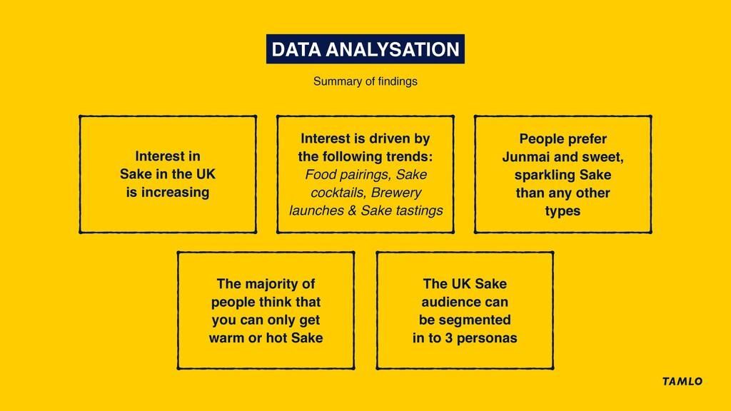 DATA ANALYSATION Summary of findings Interest is...