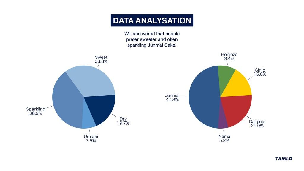DATA ANALYSATION 6NBNJ  %SZ  4XFFU ...
