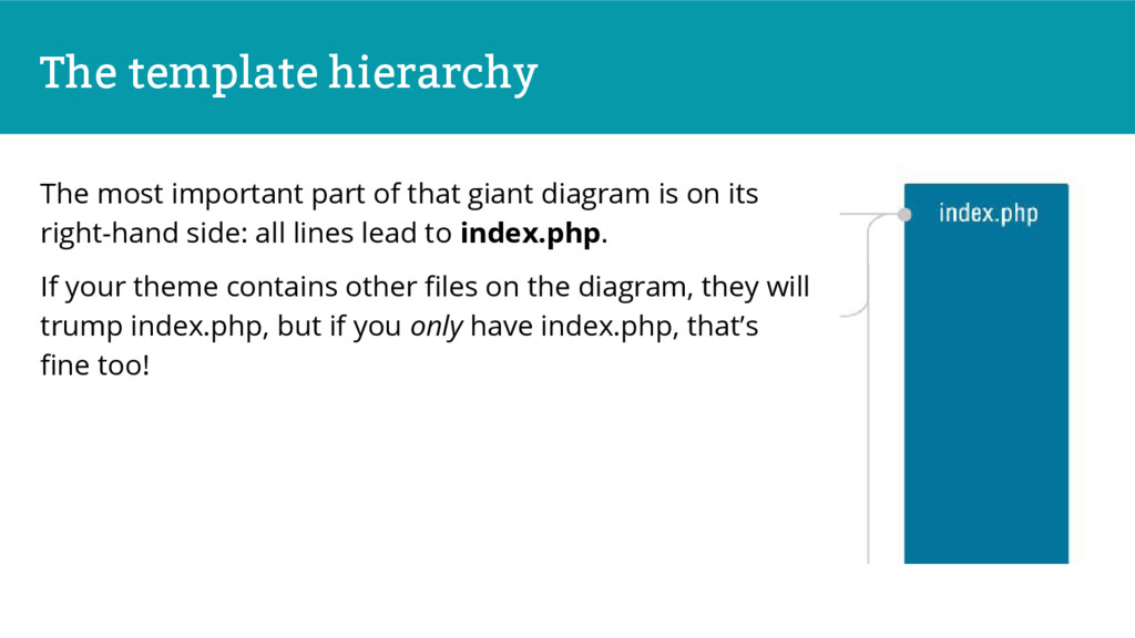 The template hierarchy The most important part ...