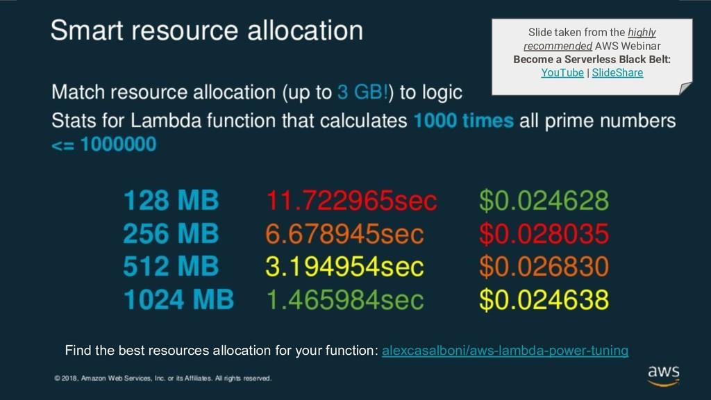 Compare node, golang, python package size... Sl...
