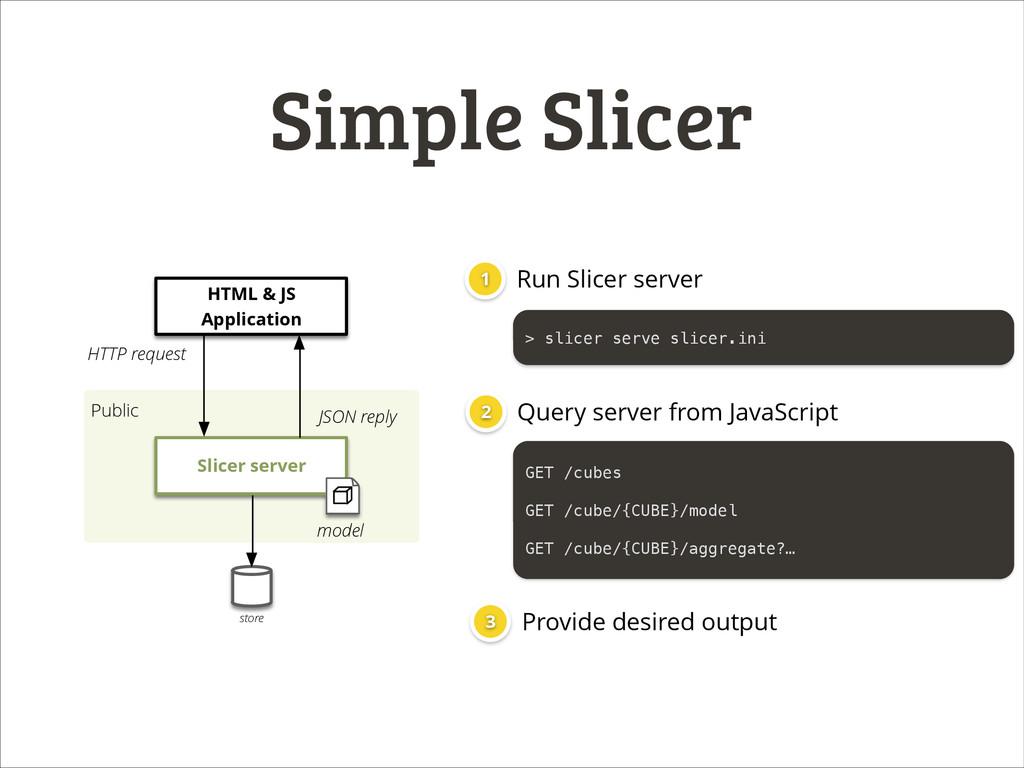 Simple Slicer Public store Slicer server HTML &...