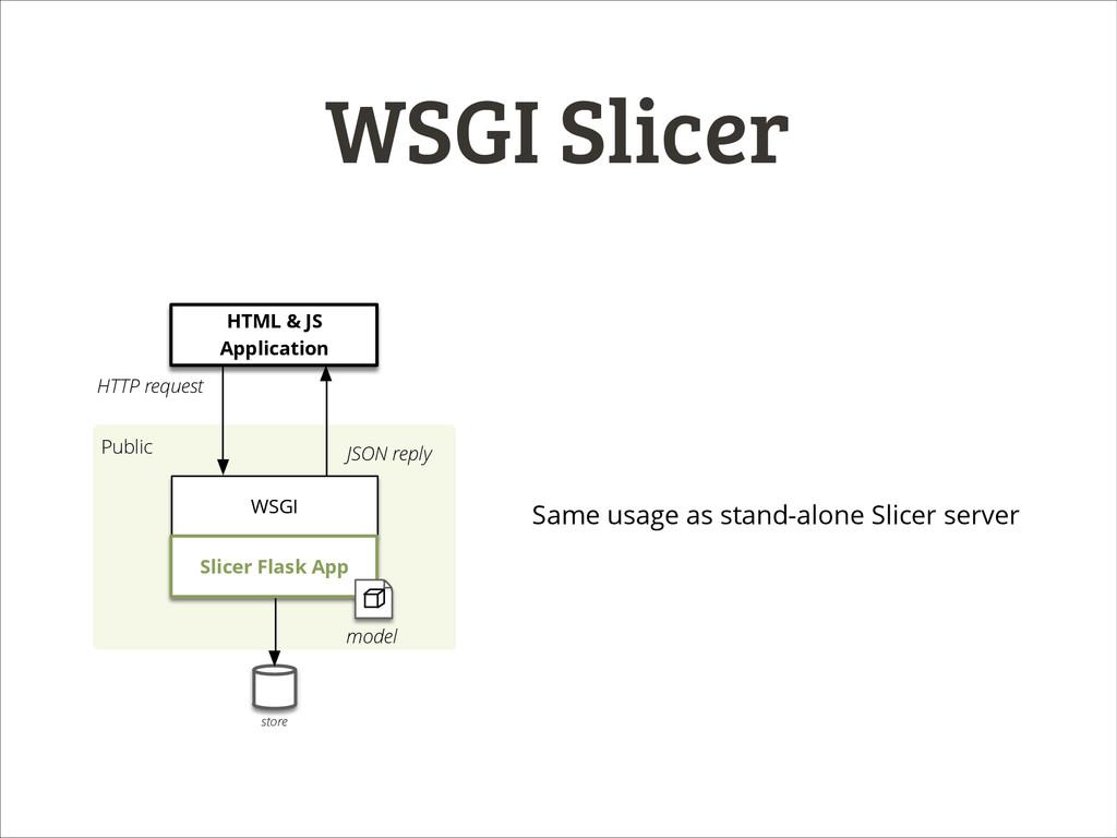 WSGI Slicer Public store WSGI HTML & JS Applica...