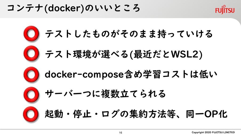 コンテナ(docker)のいいところ Copyright 2020 FUJITSU LIMIT...