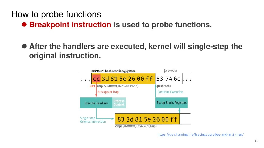 How to probe functions ⚫ Breakpoint instruction...