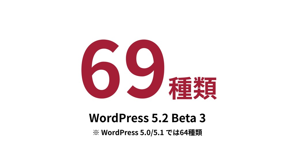 69 WordPress 5.2 Beta 3 WordPress 5.0/5.1 64