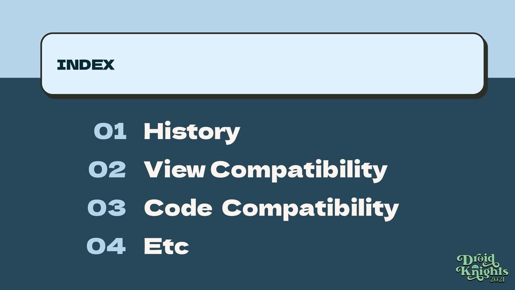 History   View Compatibility   Code Compatibili...