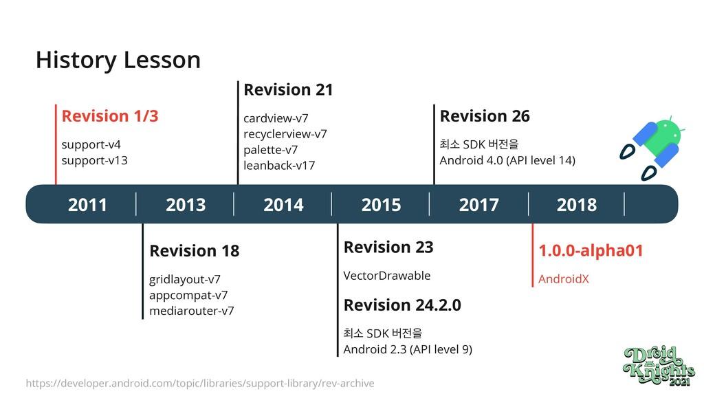 Revision 26   ୭ࣗ SDK ߡਸ  Android 4.0 (API lev...