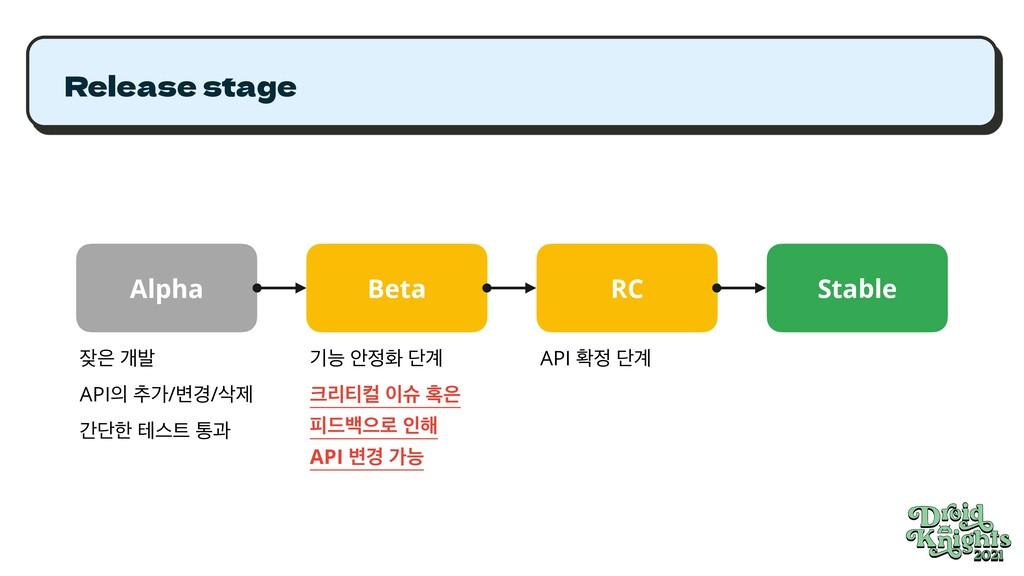 Alpha Beta RC Stable Release stage  ѐߊ   API...