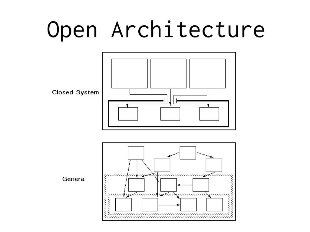 Open Architecture
