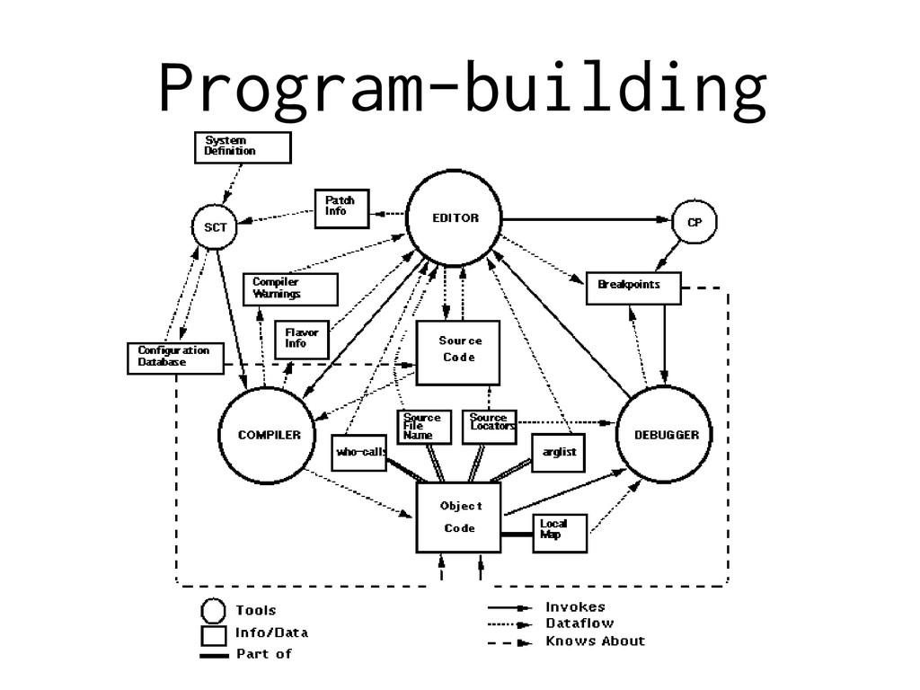 Program-building