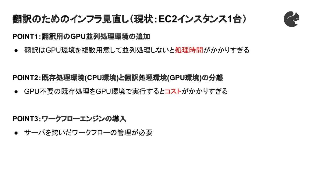 翻訳のためのインフラ見直し(現状:EC2インスタンス1台) POINT1:翻訳用のGPU並列処...