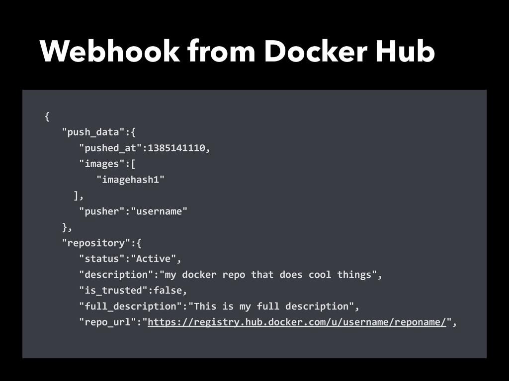 "Webhook from Docker Hub {     ""push_data"":{..."
