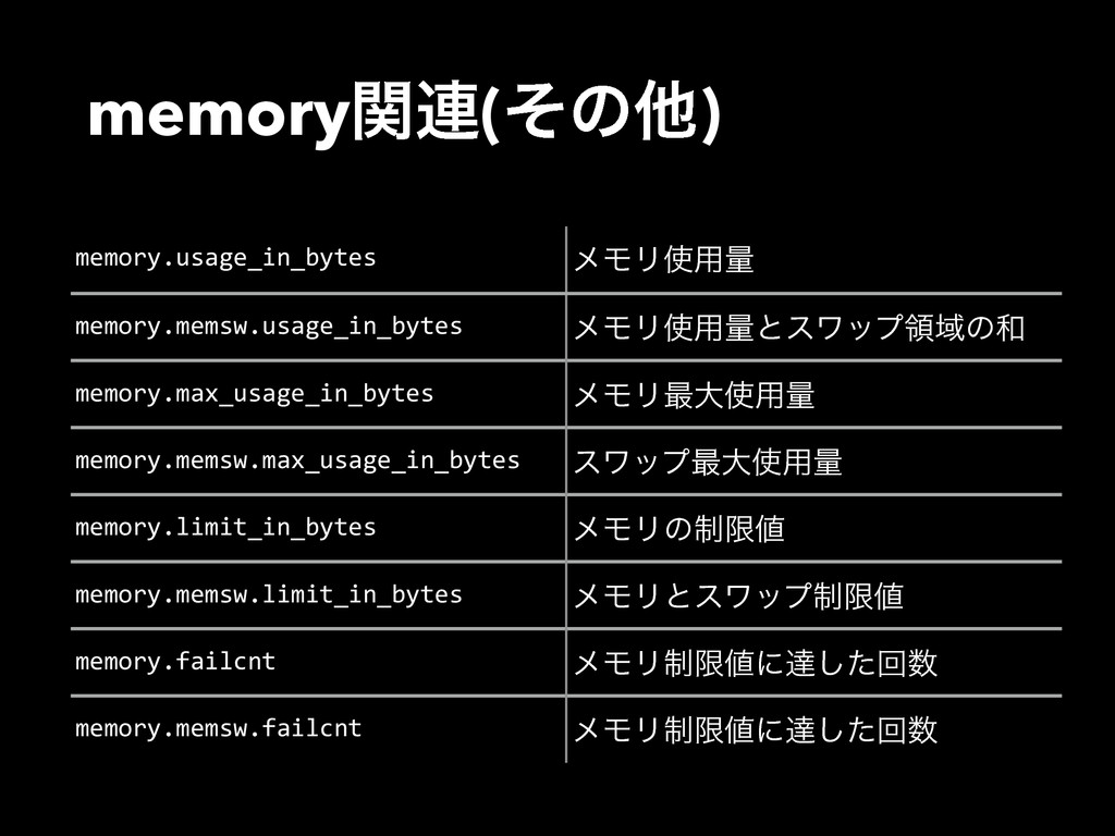 memoryؔ࿈(ͦͷଞ) memory.usage_in_bytes ϝϞϦ༻ྔ memo...