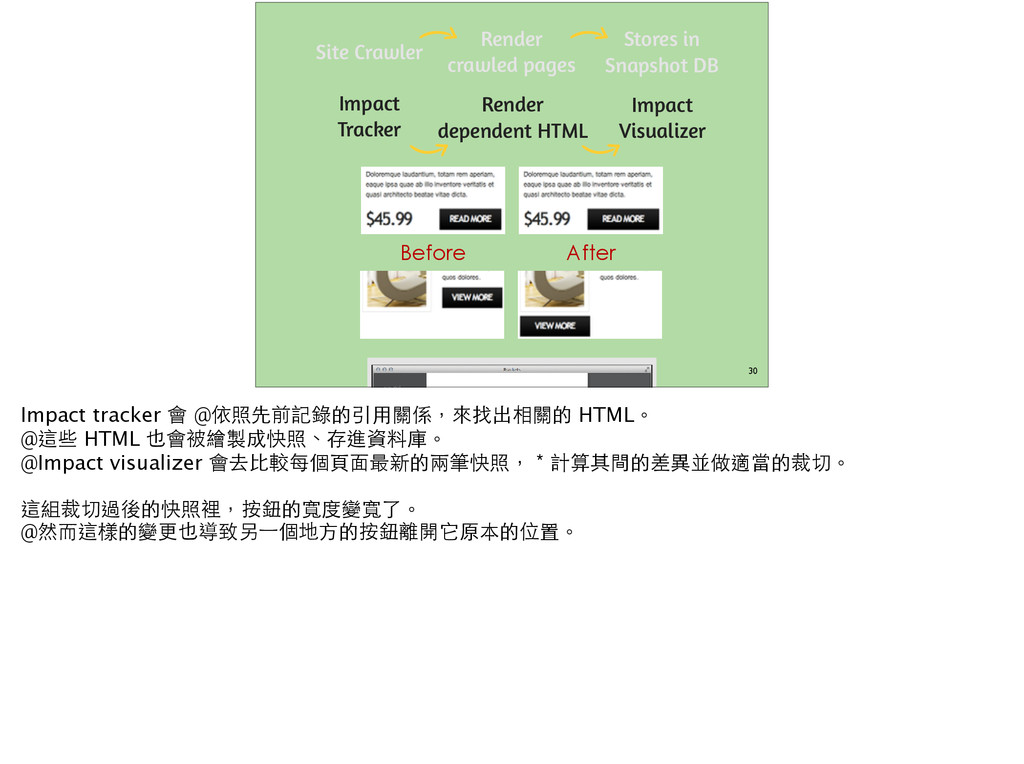 30 Site Crawler Render crawled pages Stores in ...