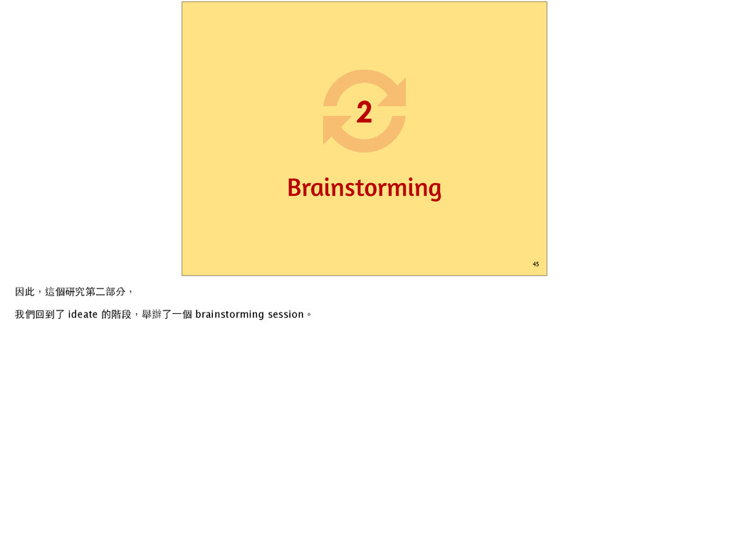 45 2 Brainstorming ŠÛǼƲƠo'Ò/Ǽ ! #\ ideate...