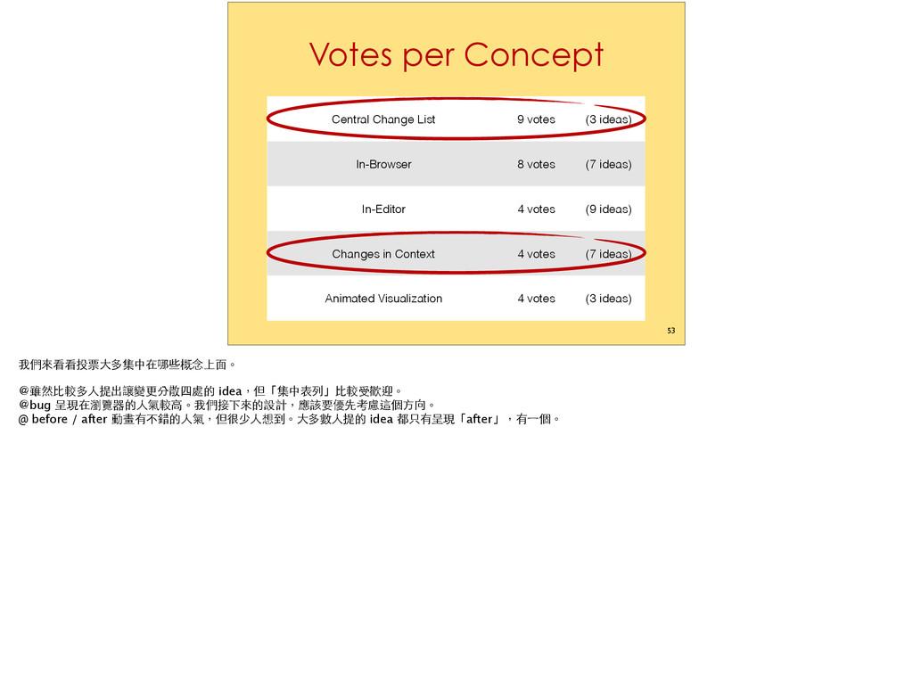 53 Central Change List 9 votes (3 ideas) In-Bro...