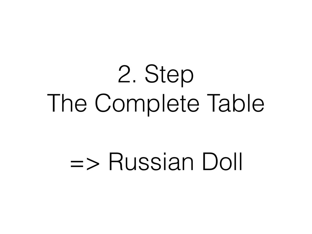 2. Step The Complete Table => Russian Doll