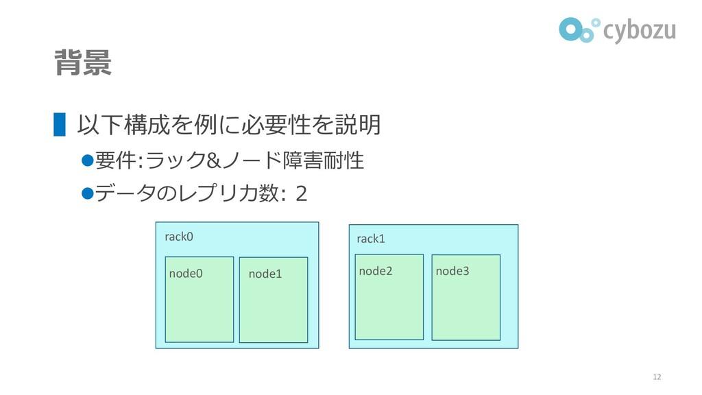 背景 ▌以下構成を例に必要性を説明 ⚫要件:ラック&ノード障害耐性 ⚫データのレプリカ数: 2...