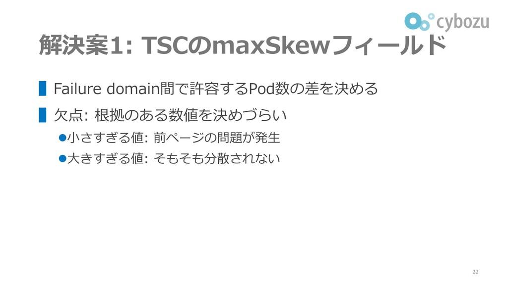 解決案1: TSCのmaxSkewフィールド ▌Failure domain間で許容するPod...