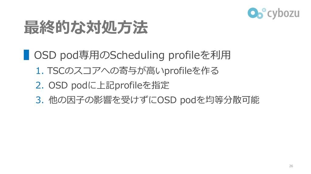 最終的な対処方法 ▌OSD pod専用のScheduling profileを利用 1. TS...