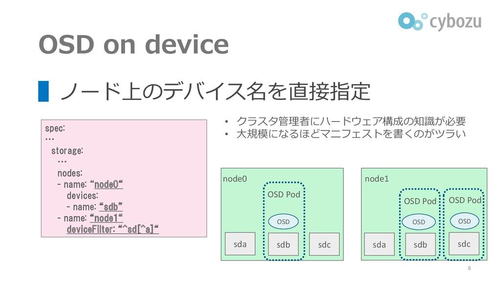OSD on device ▌ノード上のデバイス名を直接指定 spec: … storage:...