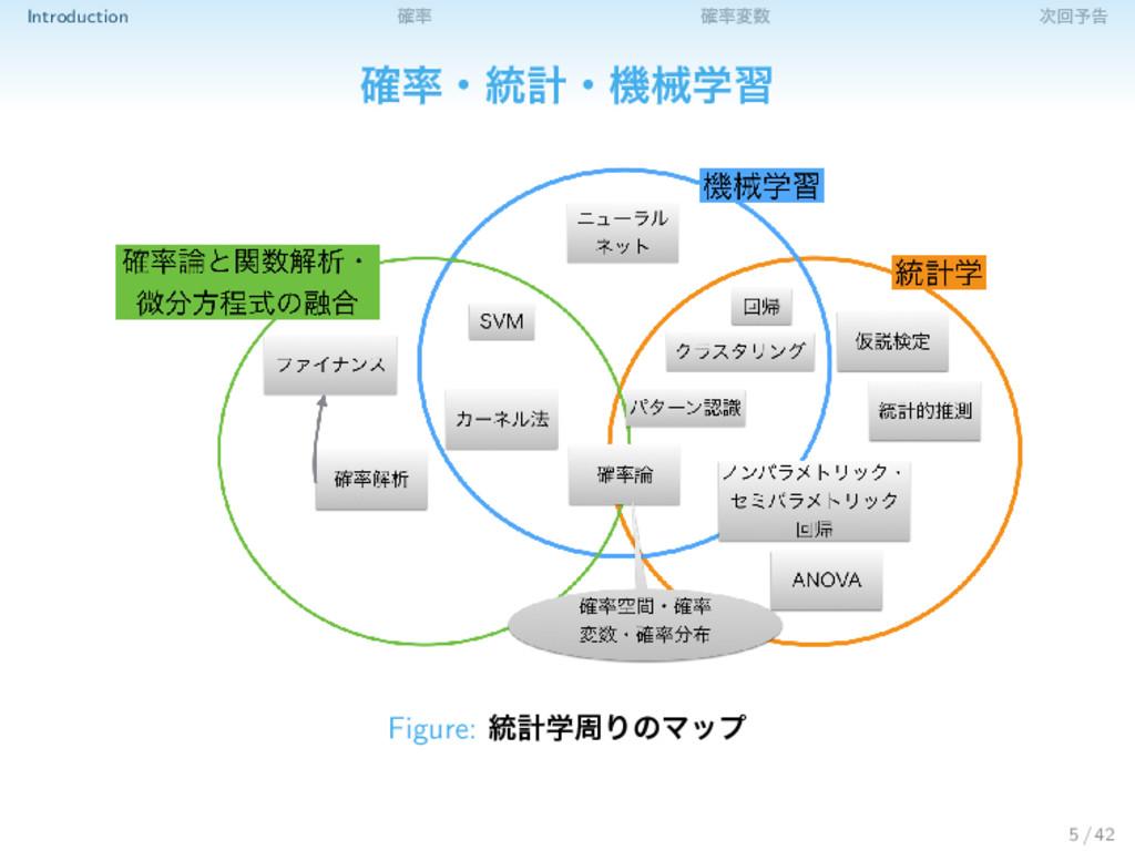 Introduction ֬ ֬ม ճ༧ࠂ ֬ɾ౷ܭɾػցֶश Figure: ౷ܭ...