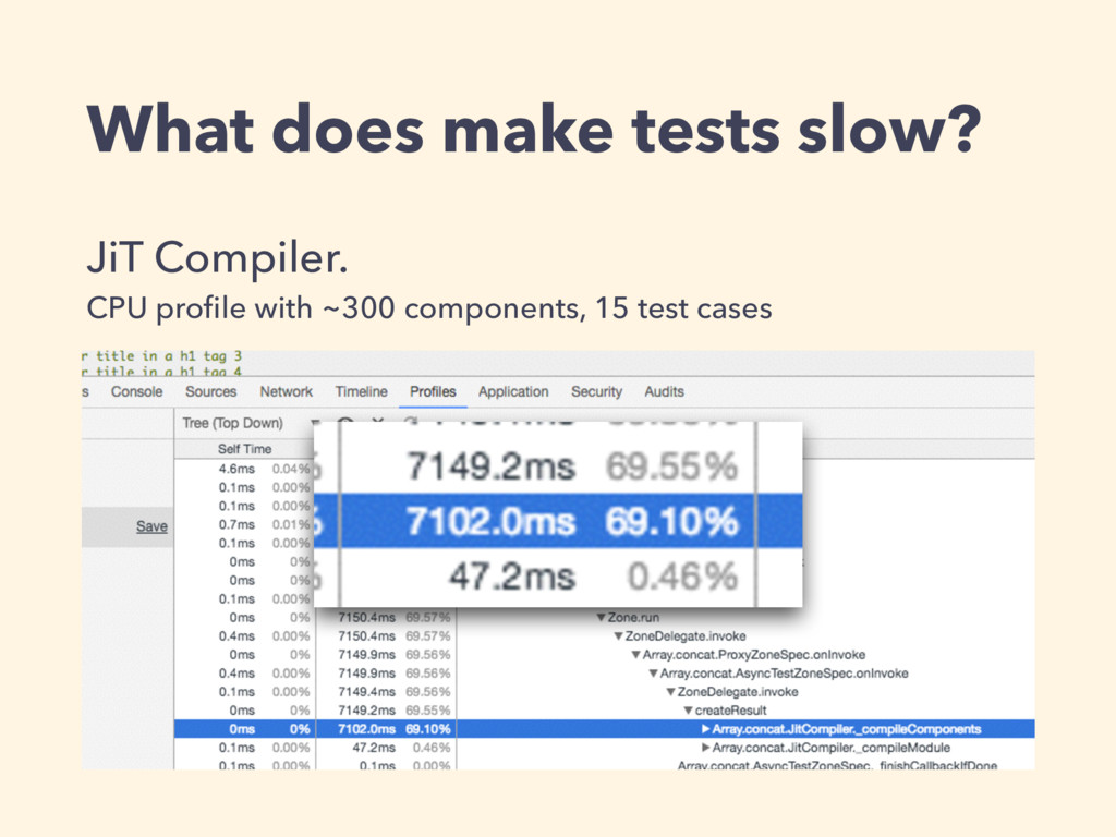 What does make tests slow? JiT Compiler.