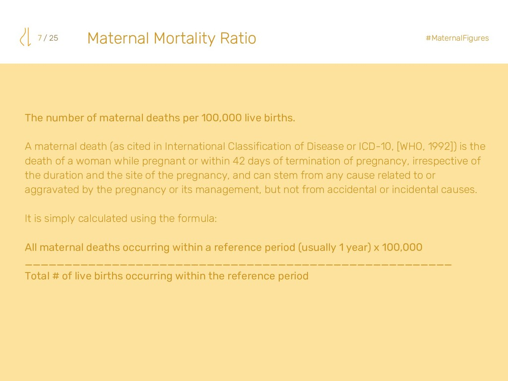 The number of maternal deaths per 100,000 live ...