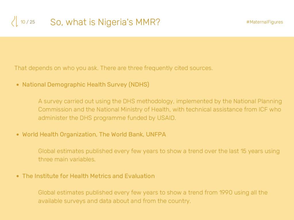 National Demographic Health Survey (NDHS) World...