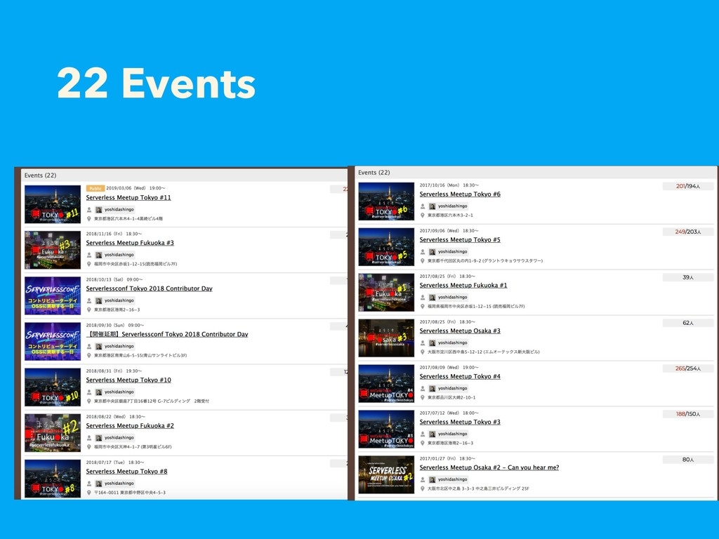 22 Events
