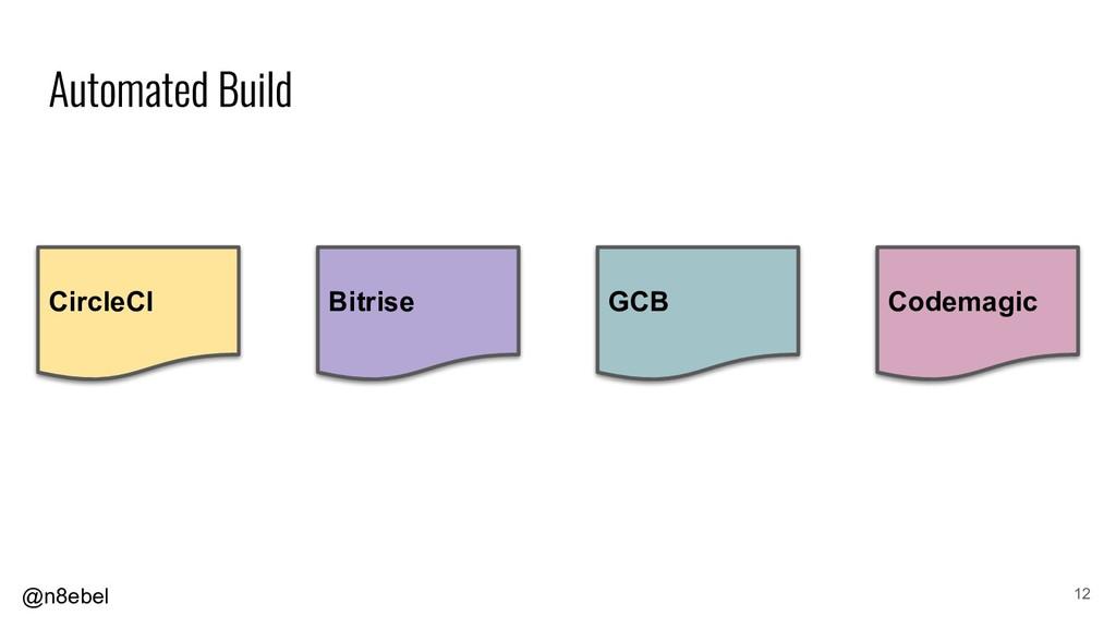 @n8ebel 12 CircleCI Bitrise GCB Codemagic
