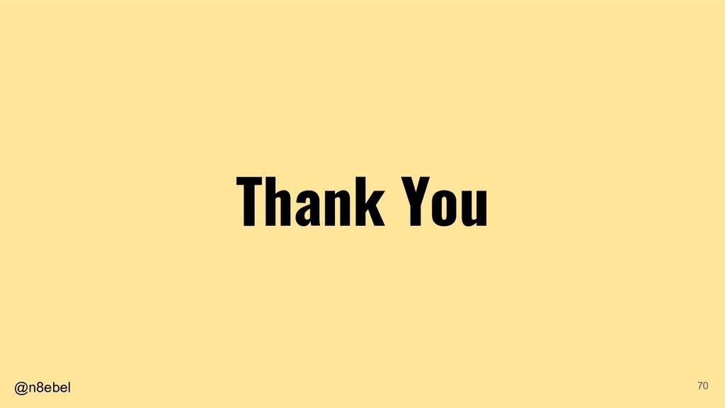 @n8ebel Thank You 70