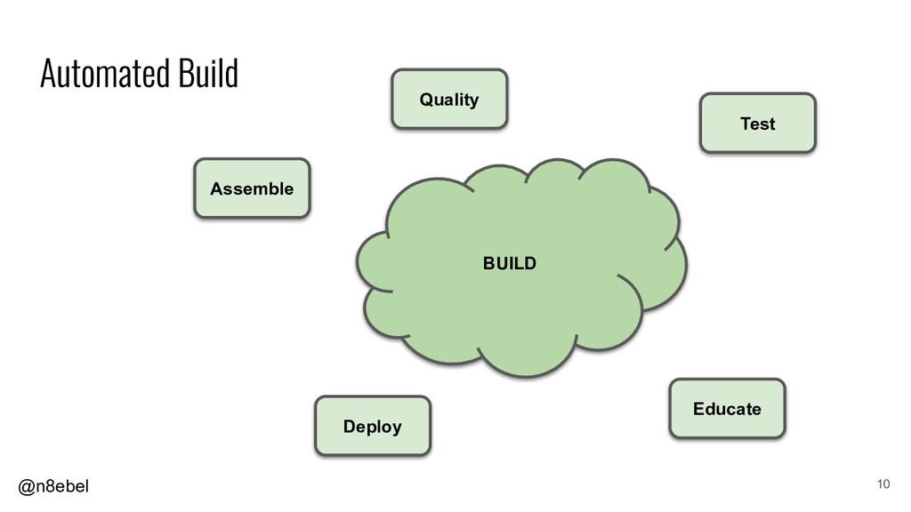 @n8ebel 10 BUILD BUILD Assemble Test Quality De...