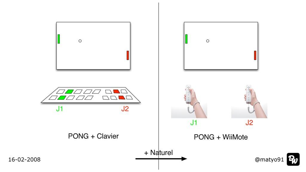 PONG + Clavier PONG + WiiMote + Naturel J1 J2 J...