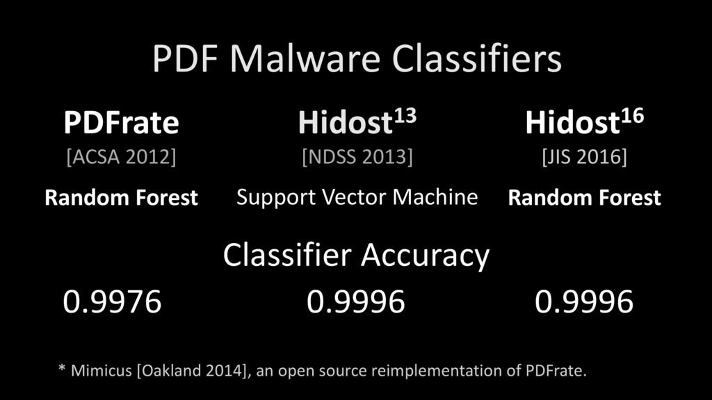 PDF Malware Classifiers PDFrate [ACSA 2012] Hid...