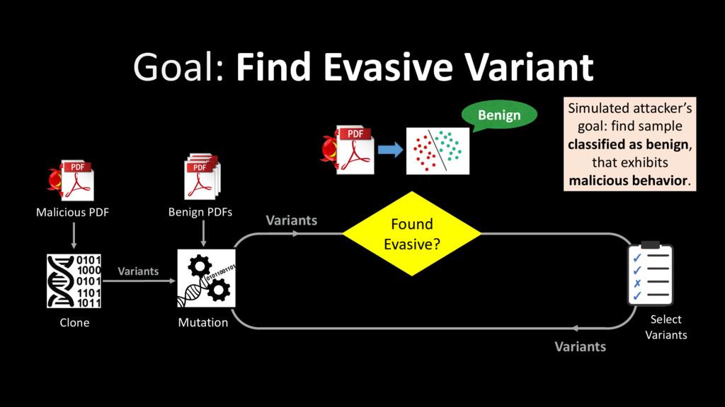 Variants Goal: Find Evasive Variant Clone Benig...