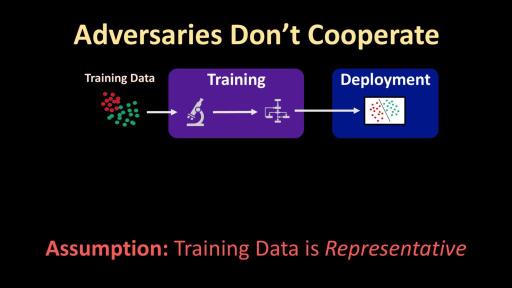 Training Data Deployment Training Adversaries D...